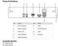 Hikvision DS-7104NI-K1/W/M