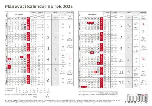 Plánovací karta 2021