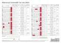 Stolní kalendář 2020 - Plánovací karta
